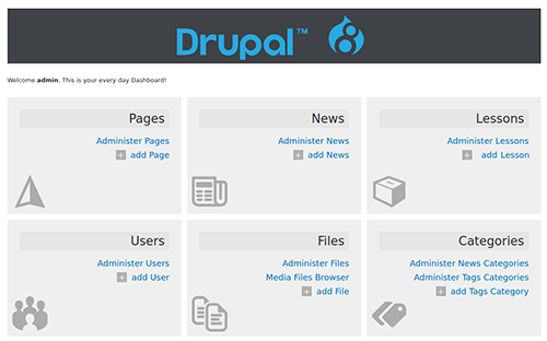 iBlog: Creating custom Backend with Drupal 8  Tips and proposals